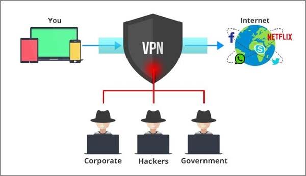 最安全的VPN